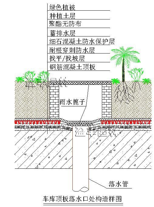 车库顶板排水保护系统设计方案